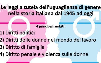 Il lungo percorso verso l'uguaglianza di genere in Italia raccontato attraverso 11 leggi